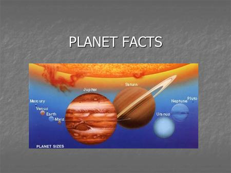 PLANET FACTS. MERCURY Length of Day = 58.65 Earth Days Length of Day = 58.65 Earth Days Length of Year = 87.97 Earth Days Length of Year = 87.97 Earth.