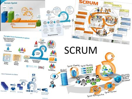 SCRUM. Scrum Flow Create initial product backlog – Collect user stories Perform sprints iteratively – Sprint planning – 2-4 weeks of actual sprint Including.
