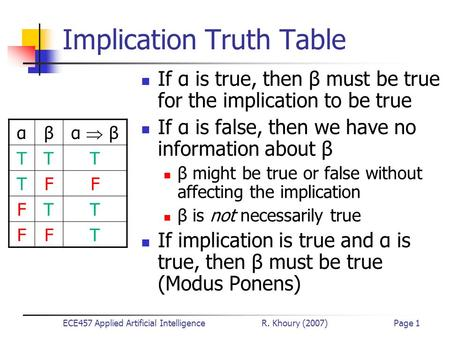 ECE457 Applied Artificial Intelligence R. Khoury (2007)Page 1 Implication Truth Table If α is true, then β must be true for the implication to be true.