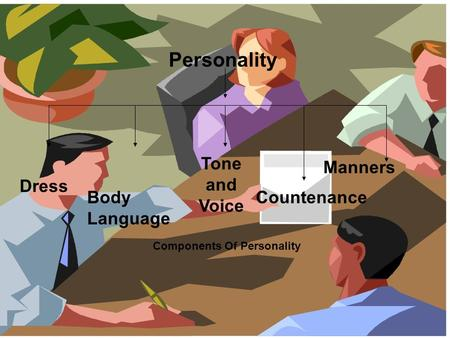 Personality Dress Body Language Tone and Voice Countenance Manners Components Of Personality.