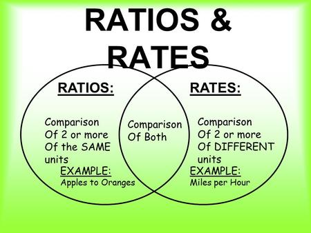RATIOS & RATES RATIOS: RATES: Comparison Of 2 or more Of the SAME