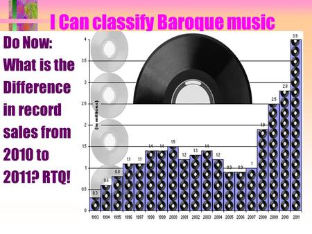 I Can classify Baroque music Do Now: What is the Difference in record sales from 2010 to 2011? RTQ!