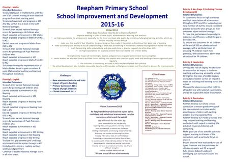 Reepham Primary School School Improvement and Development 2015-16 At Reepham Primary School we aspire to be confident and ambitious learners who care for.