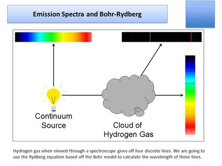 Emission Spectra and Bohr-Rydberg Hydrogen gas when viewed through a spectroscope gives off four discrete lines. We are going to use the Rydberg equation.