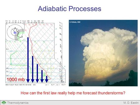 How can the first law really help me forecast thunderstorms?