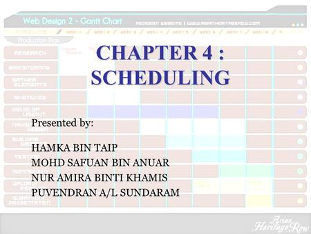 CHAPTER 4 : SCHEDULING Presented by: HAMKA BIN TAIP