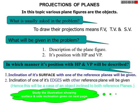 PROJECTIONS OF PLANES In this topic various plane figures are the objects. What will be given in the problem? 1.Description of the plane figure. 2.It's.
