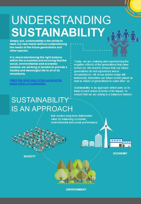 Simply put, sustainability is the ability to meet our own needs without compromising the needs of the future generations and other species. It is about.