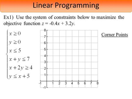 Linear Programming : Constraints, Objective Function