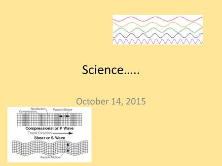 Science….. October 14, 2015. Place your backpacks along the back wall You will need your notebook, pencil, agenda, and headphones Complete Wednesday's.