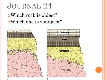 Journal 24 Which rock is oldest? Which one is youngest?