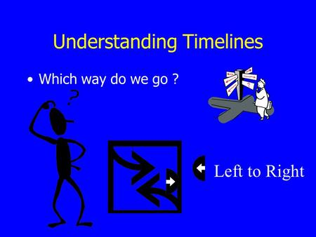 Understanding Timelines Which way do we go ? Left to Right.