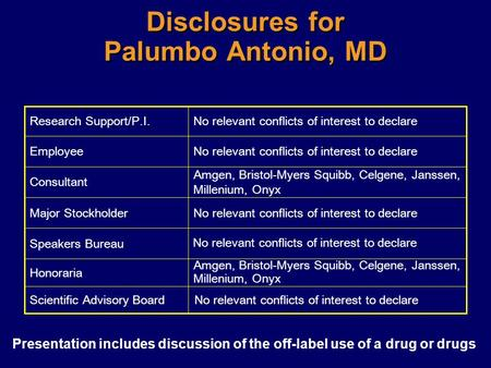 Disclosures for Palumbo Antonio, MD Amgen, Bristol-Myers Squibb, Celgene, Janssen, Millenium, Onyx Honoraria Scientific Advisory Board Speakers Bureau.