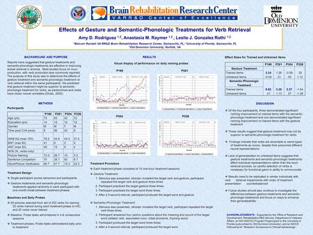 Effects of Gesture and Semantic-Phonologic Treatments for Verb Retrieval Amy D. Rodriguez 1,2, Anastasia M. Raymer 1,3, Leslie J. Gonzalez Rothi 1,2 1.