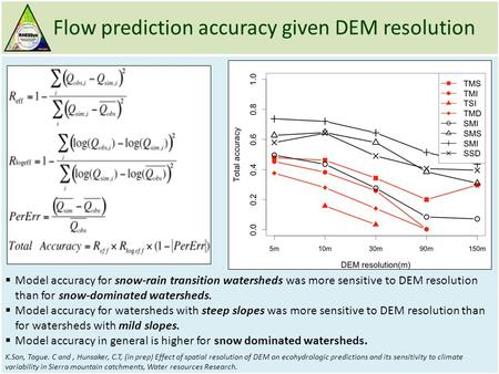 Flow prediction accuracy given DEM resolution  Model accuracy for snow-rain transition watersheds was more sensitive to DEM resolution than for snow-dominated.