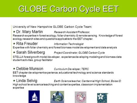 GLOBE Carbon Cycle EET University of New Hampshire GLOBE Carbon Cycle Team: Dr. Mary Martin Research Assistant Professor, Research expertise in forest.