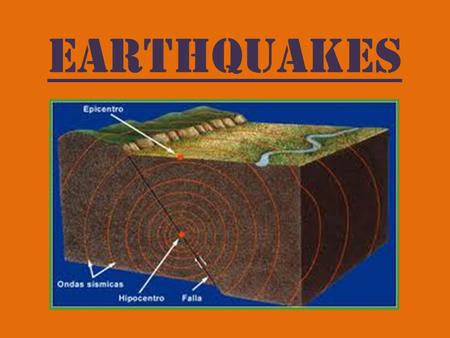 Earthquakes. What is it? An earthquake is a violent movement of the rocks in the Earth's crust. Earthquakes are usually quite brief, but may repeat over.
