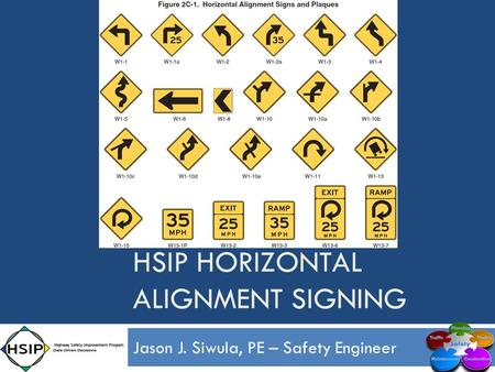 Jason J. Siwula, PE – Safety Engineer HSIP HORIZONTAL ALIGNMENT SIGNING.