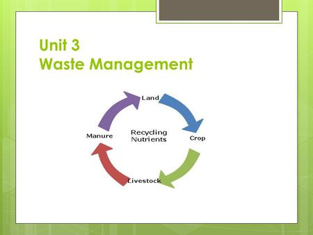 Unit 3 Waste Management. Waste Management What is Waste Management?  Limit waste runoff, such as cementing and curbing animal confinement areas or planting.
