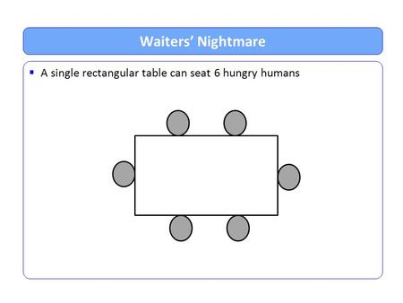 Waiters' Nightmare  A single rectangular table can seat 6 hungry humans.