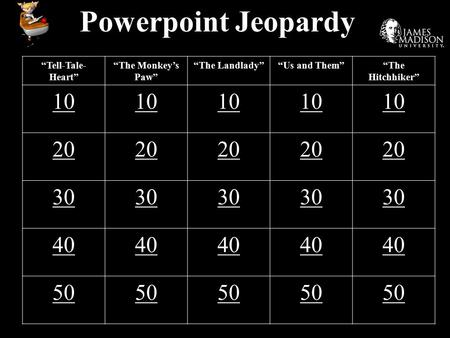 "Powerpoint Jeopardy ""Tell-Tale- Heart"" ""The Monkey's Paw"" ""The Landlady""""Us and Them""""The Hitchhiker"" 10 20 30 40 50."