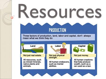 Resources. Natural Resources Materials that come from the: ◦ Earth ◦ Water ◦ Air Examples: iron ore, gold, oil, trees, wildlife, oxygen, etc These resources.