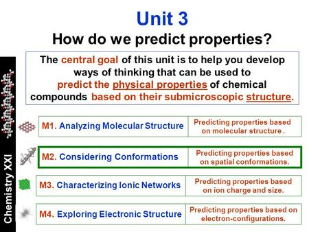 Chemistry XXI Unit 3 How do we predict properties? M1. Analyzing Molecular Structure Predicting properties based on molecular structure. M4. Exploring.