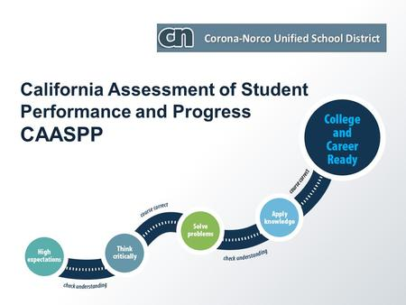 California Assessment of Student Performance and Progress CAASPP.