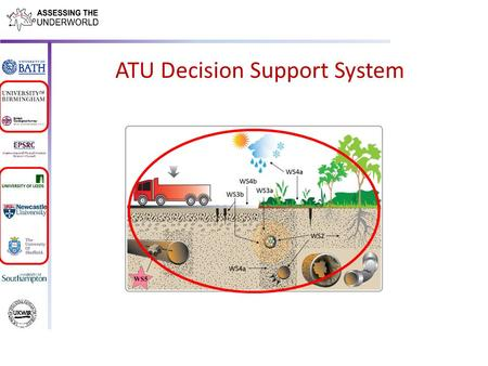 ATU Decision Support System. Overview Decision Support System – what is it? Definition Main components Illustrative Scenario Ontology / Knowledge Base.