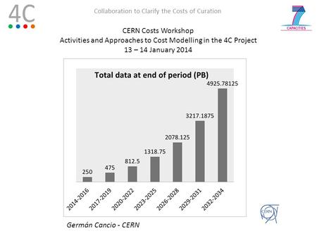 Collaboration to Clarify the Costs of Curation CERN Costs Workshop Activities and Approaches to Cost Modelling in the 4C Project 13 – 14 January 2014 Germán.