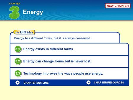 The BIG idea Energy CHAPTER Energy has different forms, but it is always conserved. Energy exists in different forms. 3.1 Energy can change forms but is.