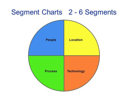 People ProcessTechnology Location Segment Charts 2 - 6 Segments.
