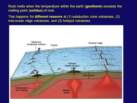 Rock melts when the temperature within the earth (geotherm) exceeds the melting point (solidus) of rock. This happens for different reasons at (1) subduction.