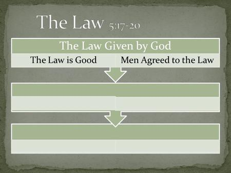 The Law Given by God The Law is GoodMen Agreed to the Law.