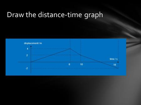 Draw the distance-time graph displacement / m time / s 8 4 2 -2 18 10.