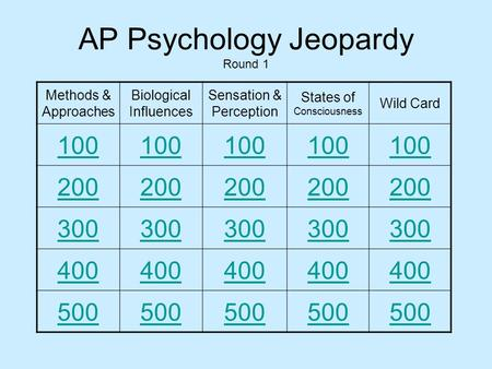 AP Psychology Jeopardy Round 1 Methods & Approaches Biological Influences Sensation & Perception States of Consciousness Wild Card 100 200 300 400 500.