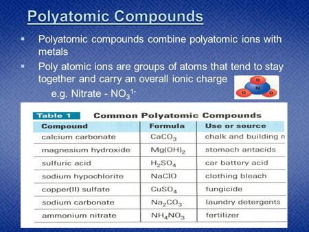  Polyatomic compounds combine polyatomic ions with metals  Poly atomic ions are groups of atoms that tend to stay together and carry an overall ionic.