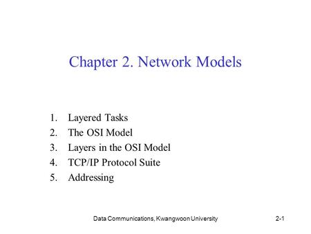 Data Communications, Kwangwoon University2-1 Chapter 2. Network Models 1.Layered Tasks 2.The OSI Model 3.Layers in the OSI Model 4.TCP/IP Protocol Suite.