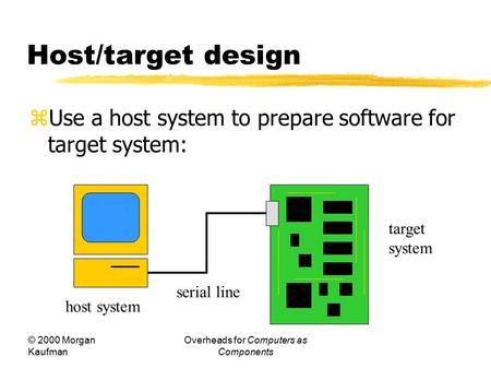 © 2000 Morgan Kaufman Overheads for Computers as Components Host/target design  Use a host system to prepare software for target system: target system.