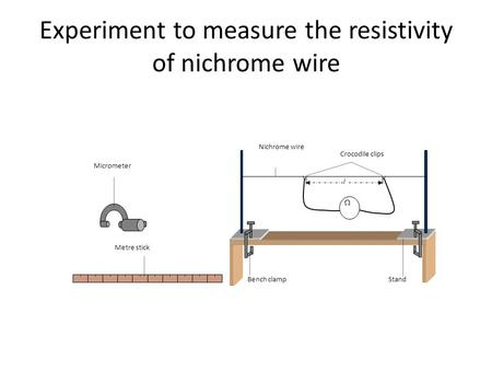 Experiment to measure the resistivity of nichrome wire