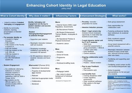What is Cohort Identity? References Why does it matter? Influencing Factors Enhancement Strategies What works? Identity, belonging and engagement are the.