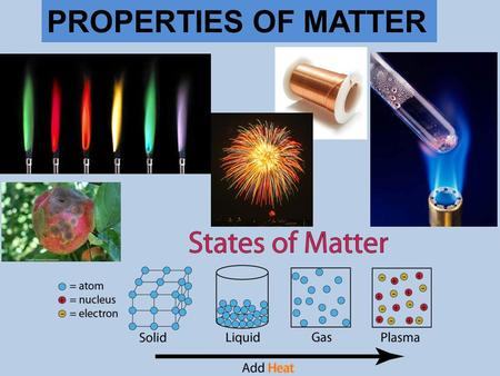 PROPERTIES OF MATTER. Matter can exist in four different states: