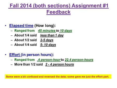Fall 2014 (both sections) Assignment #1 Feedback Elapsed time (How long): –Ranged from 45 minutes to 10 days –About 1/4 said less than 1 day –About 1/2.