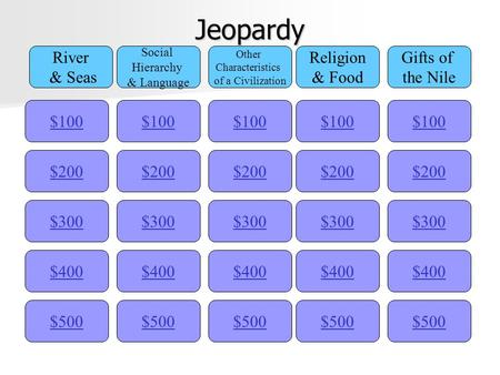 Jeopardy $100 River & Seas Social Hierarchy & Language Other Characteristics of a Civilization Religion & Food Gifts of the Nile $200 $300 $400 $500 $400.