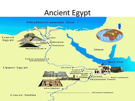 Ancient Egypt. Benefits of the Nile River Provided water – Drinking, bathing, cooking, cleaning, fishing – Built irrigation canals & basins – Shadoof.