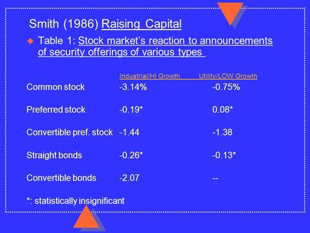 Smith (1986) Raising Capital u Table 1: Stock market's reaction to announcements of security offerings of various types Industrial/HI Growth Utility/LOW.