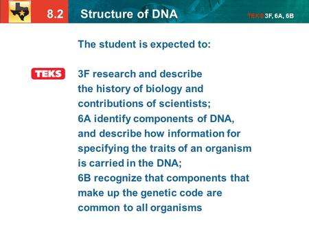 8.2 Structure of DNA TEKS 3F, 6A, 6B The student is expected to: 3F research and describe the history of biology and contributions of scientists; 6A identify.