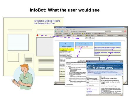 Electronic Medical Record for Patient John Doe InfoBot: What the user would see.