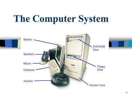 1 The Computer System. 2 Components of a computer n Basic Components –Input Devices –System Unit –Output Devices –Storage Devices n Other Components –Peripheral.