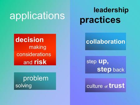 Decision making applications problem solving leadership practices step up, step back culture of trust collaboration considerations and risk.